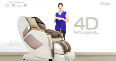 What are the differences between 2D, 3D, and 4D Massage Chairs?